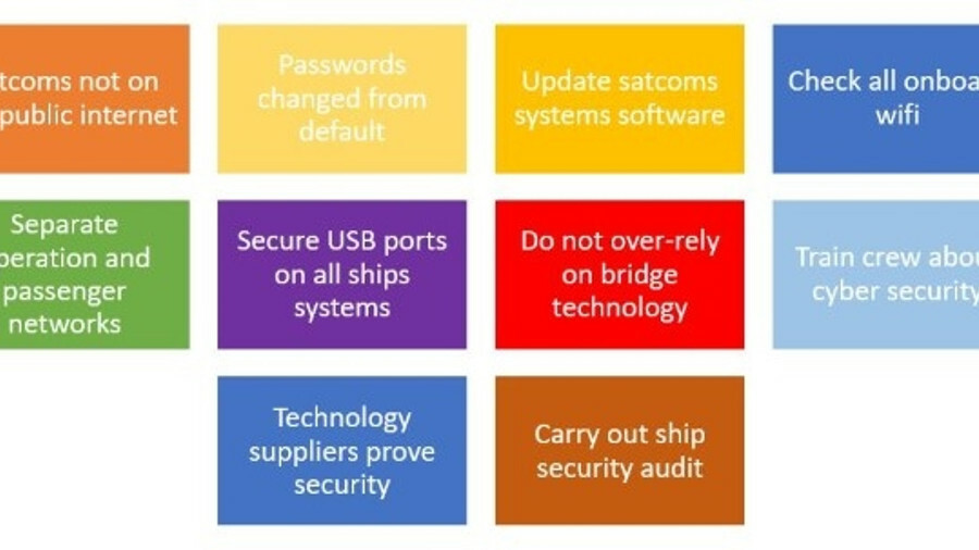 Keep satcoms and bridge systems cyber secure