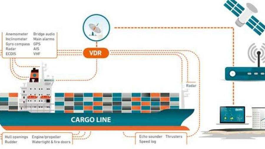 Retrofitting VDRs across a whole tanker fleet