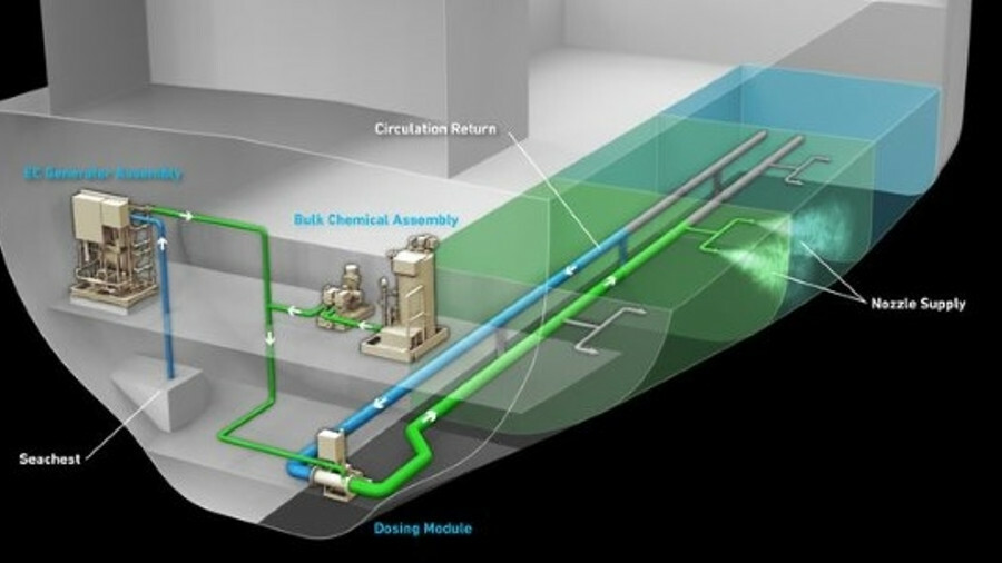 CMB/Bocimar is piloting an Enirocleanse inTank system on its Capesize bulk carrier Mineral New York