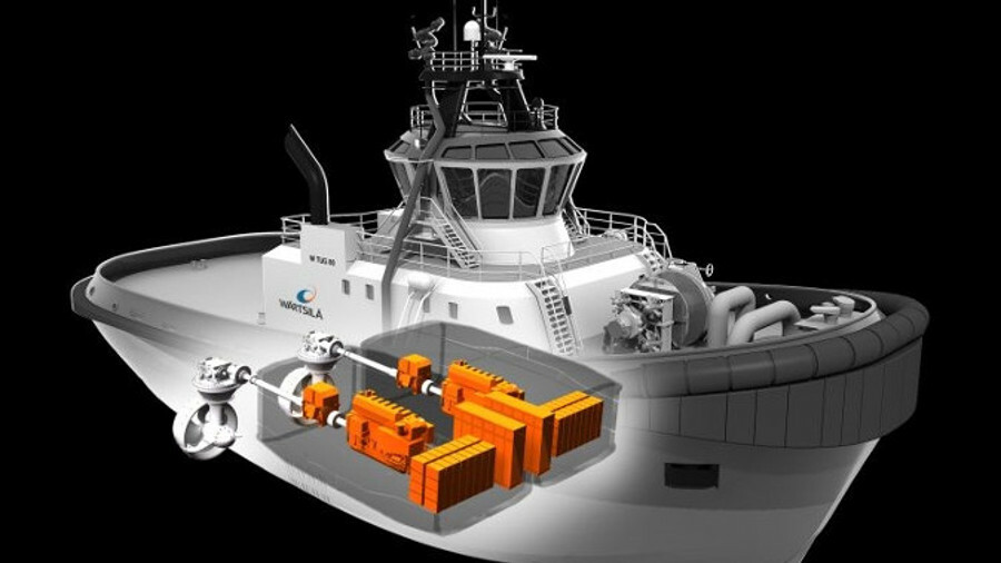 Wärtsilä HY: such propulsion solutions could represent a significant percentage of all contracted sh