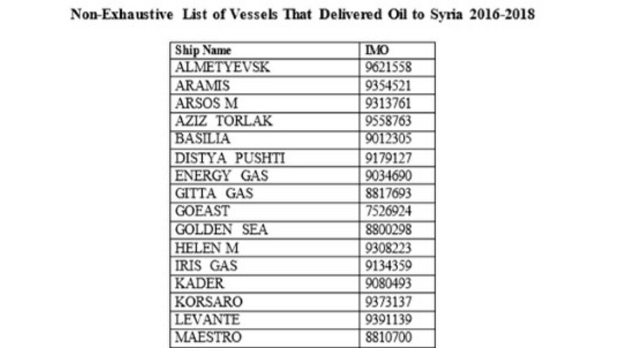 Sample of the list of tankers named as delivering oil cargoes to Syria in defiance of US sanctions