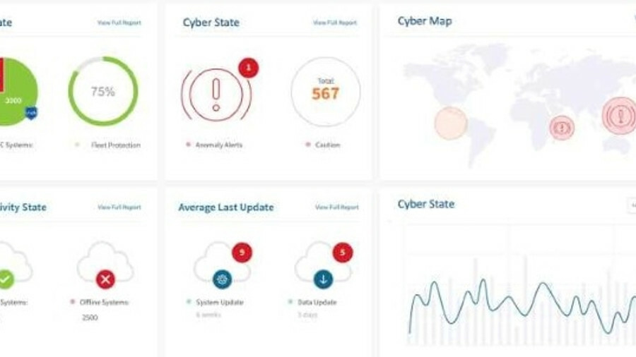 Naval Dome's dashboard enables managers to identify onboard systems that are not cyber protected