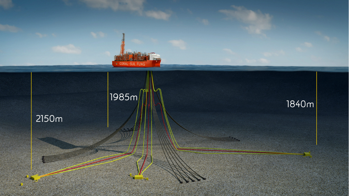 Real-time mooring monitoring enhances safety of deepwater FLNG