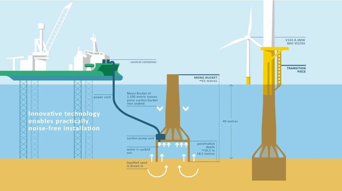 Mono-Bucket-Northland-Deutsche-Bucht-offshore-wind.jpg