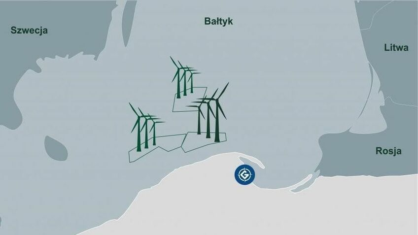 offshore-wind-Baltic-ports-Gdynia.jpg