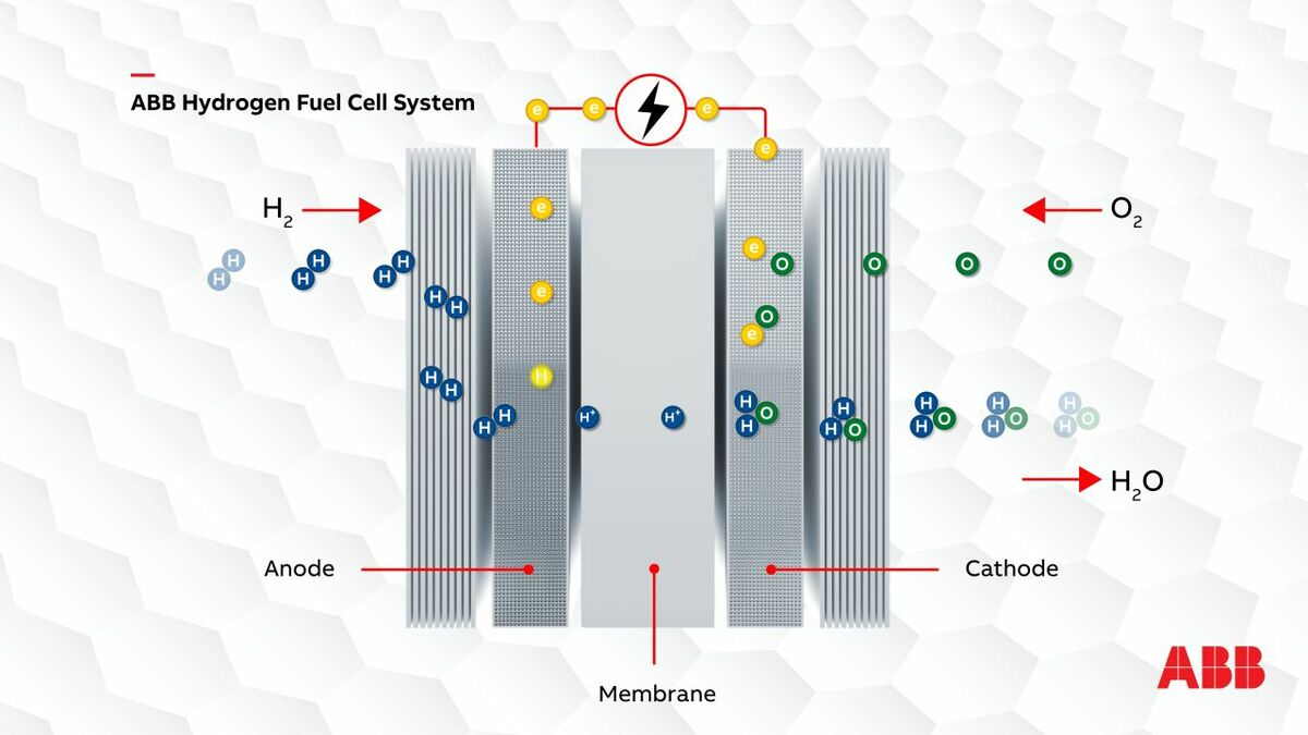 Fuel cells: yesterday's hot topic or tomorrow's great hope