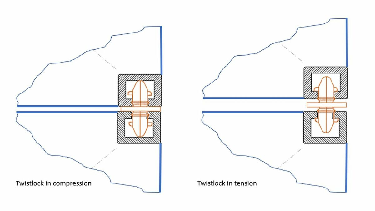 LR has developed a non-linear solver that models twistlock separation and lashing bridge deformation