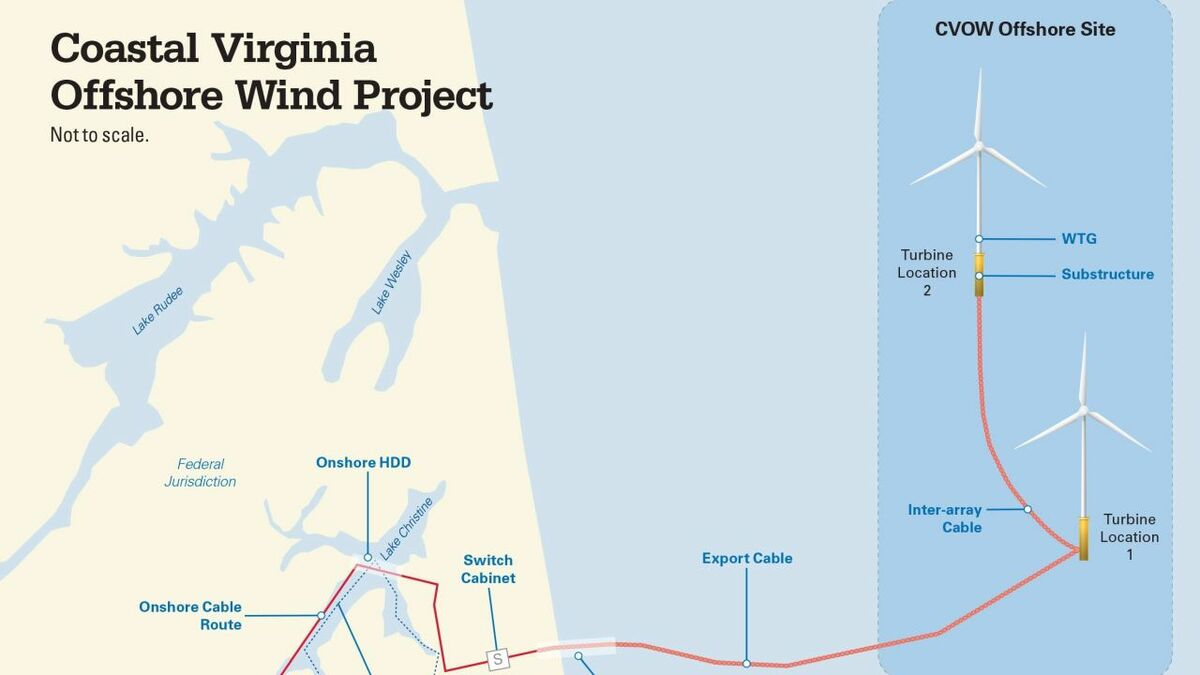 Dominion Energy secures approval for Coastal Virginia Offshore Wind project