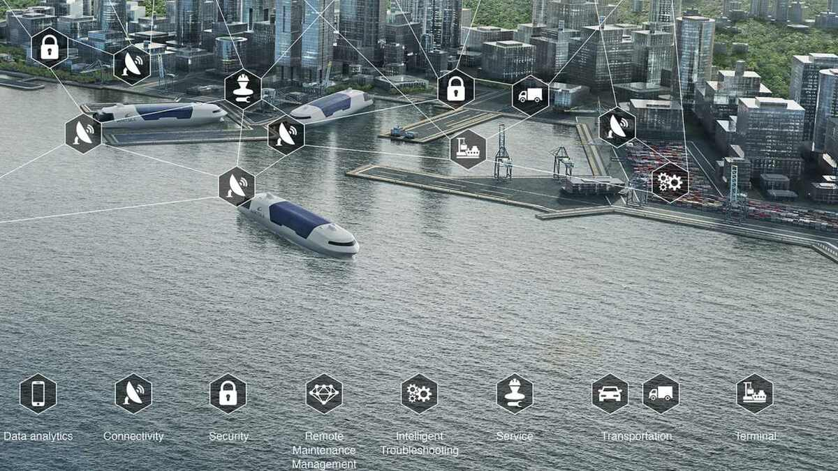 One Sea member Wärtsilä's view of a smart marine ecosystem with autonomous ships