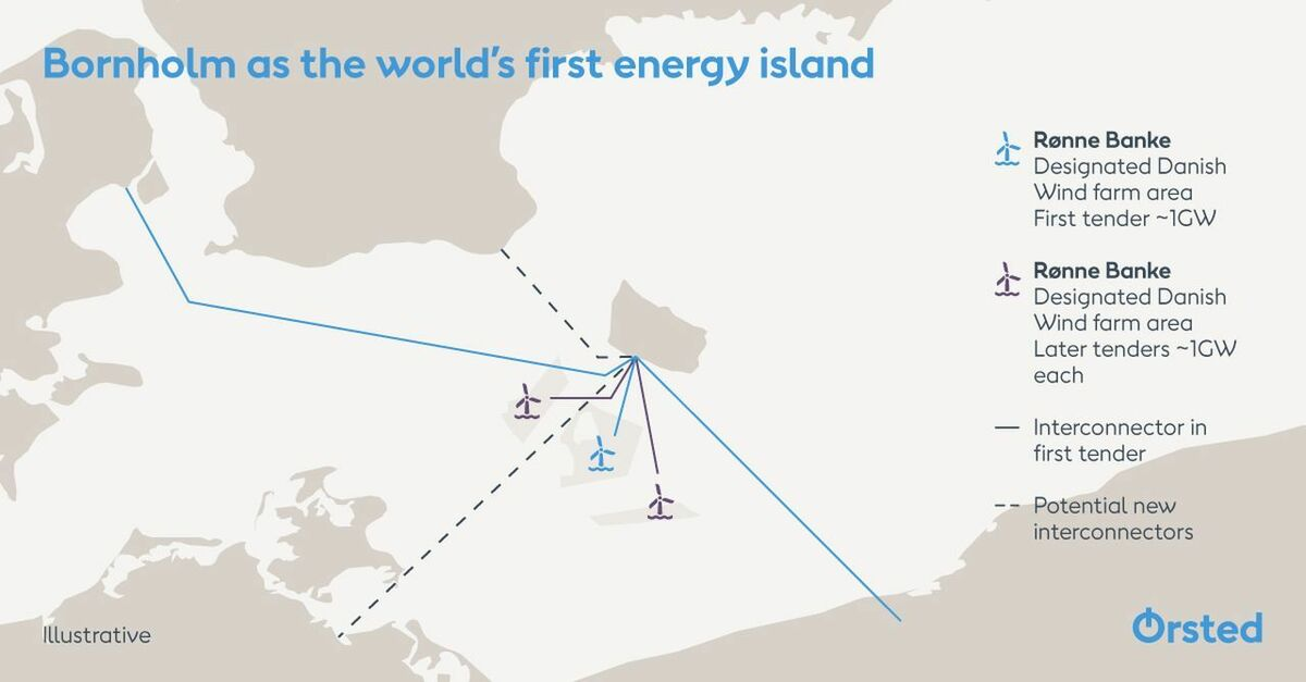 The island of Bornholm would act as a hub for offshore wind capacity
