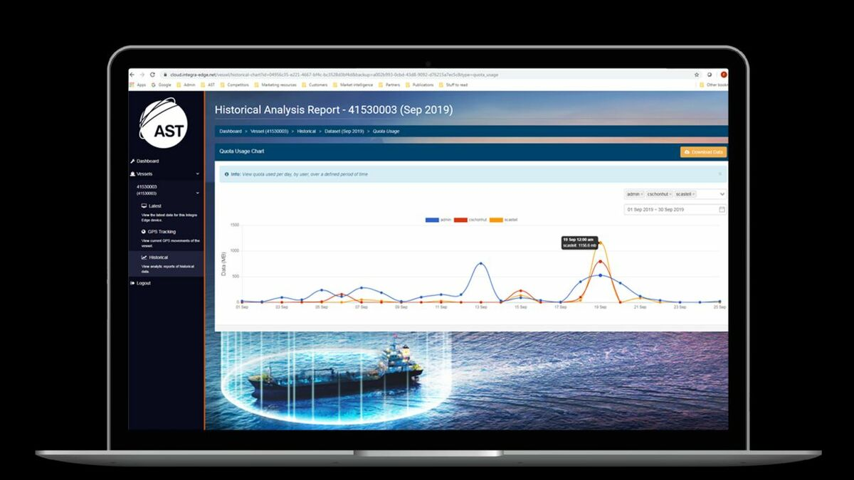 Shipmanagers can view monthly bandwidth use with AST's Integra Edge cloud