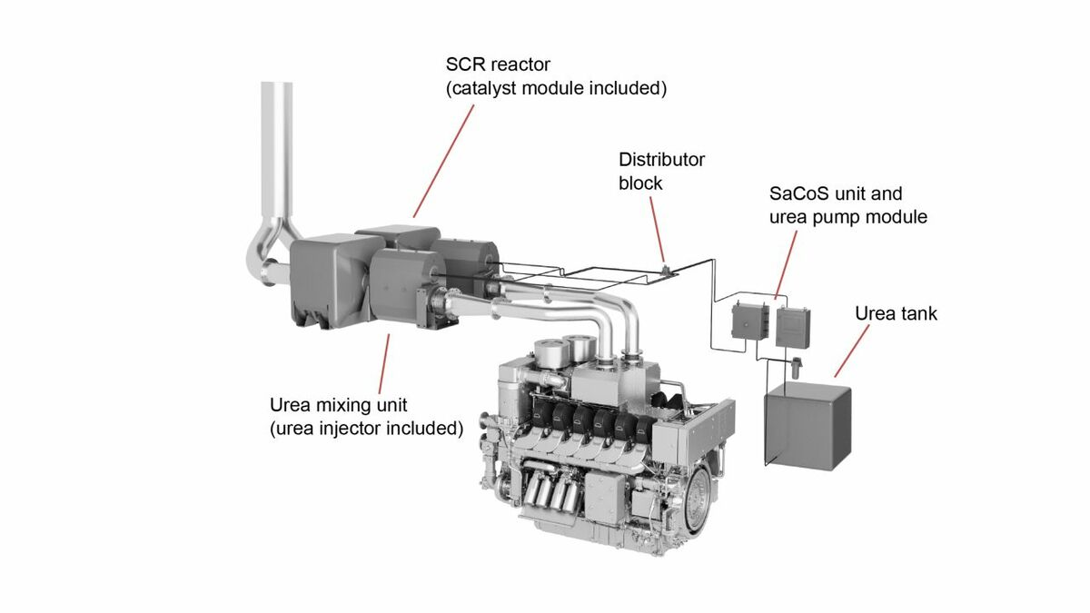 Overview of MAN's SCR system for 12V 175D-MM engines