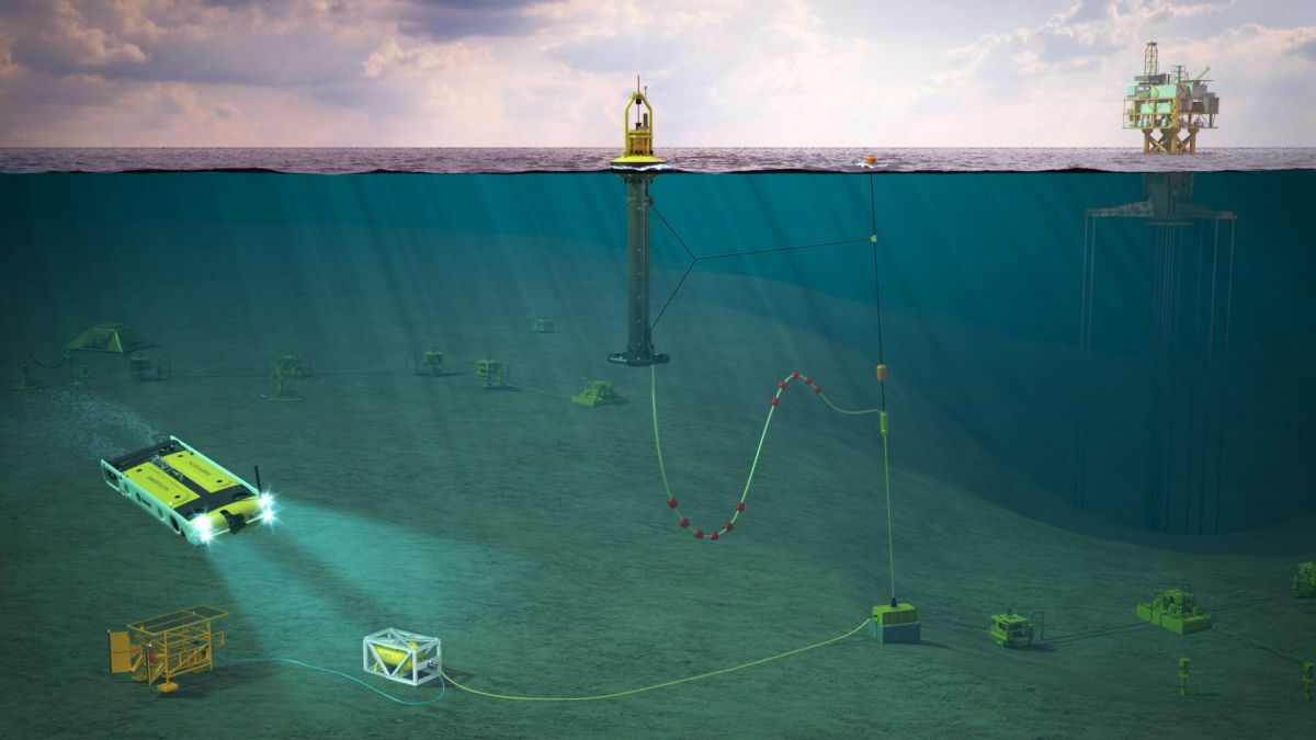 Subsea high-speed data imaging cuts costs and the carbon footprint