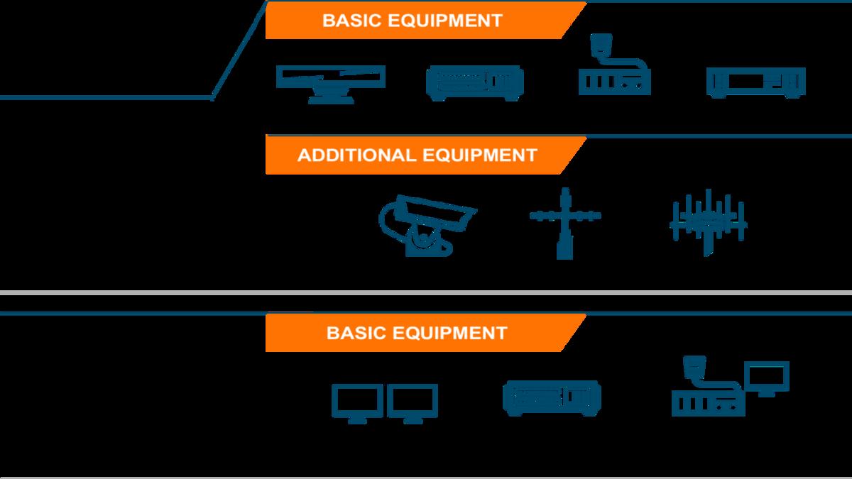 The components of Wärtsilä's vessel traffic management system (Wärtsilä)