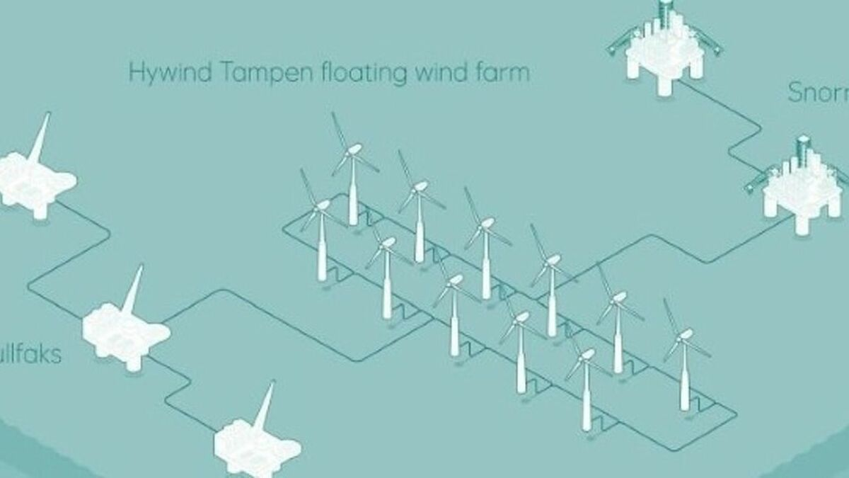 Hywind Tampen will provide power to the Snorre A and B and Gullfaks A, B and C platforms