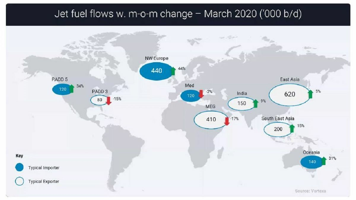 Far East exports of jet fuel are finding a home in Europe and beyond (source: Vortexa)