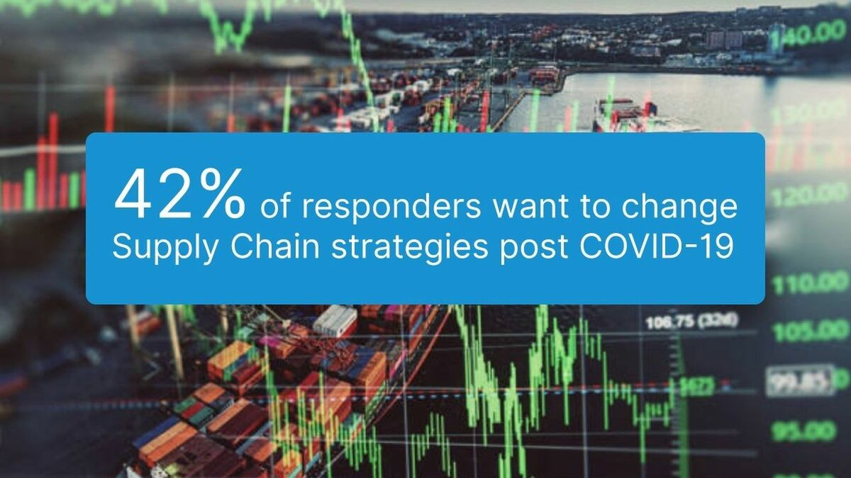 A recent survey has highlighted readiness to change supply chain strategies post coronavirus