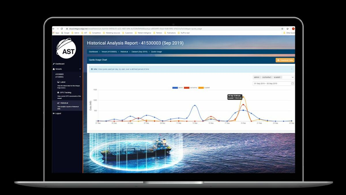 IT managers can monitor data usage on ships using AST Integra