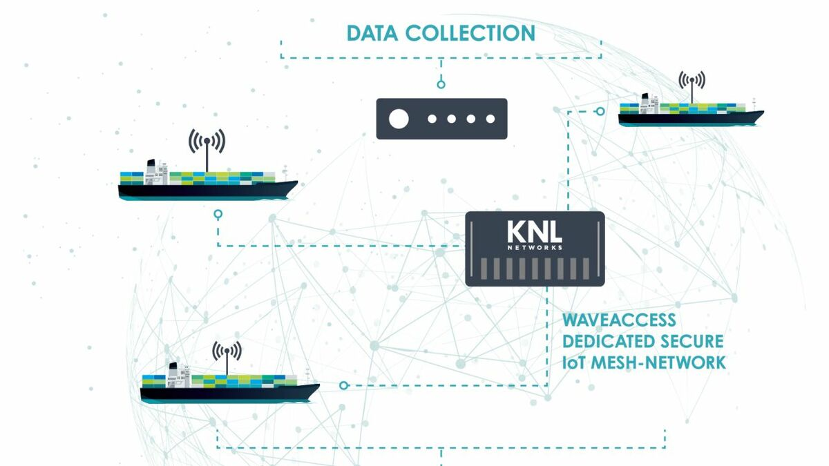 KNL Networks IoT mesh network uses short-wave radio ship-shore connections