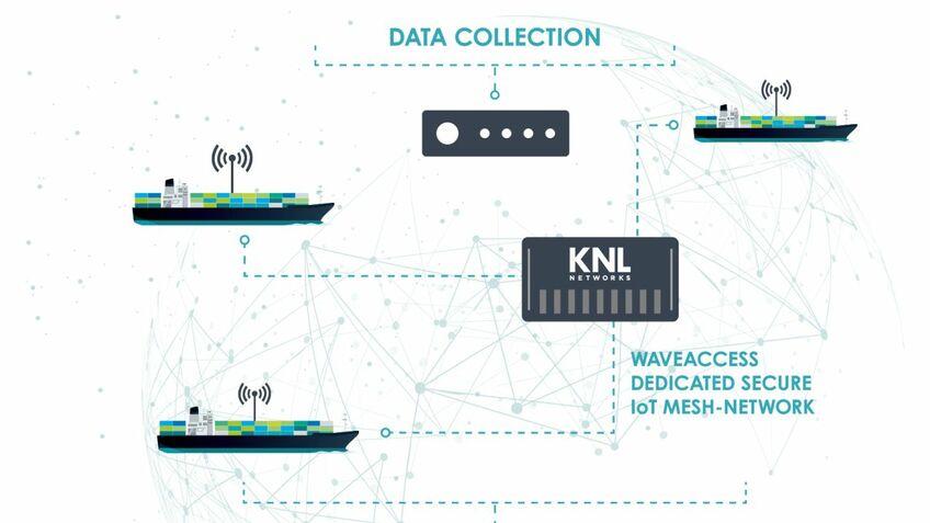 Partnership combines IoT communications for vessel optimisation