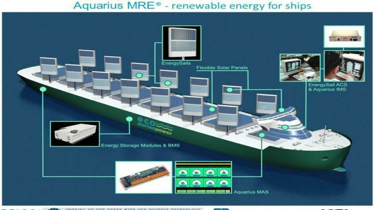 EMP will test the feasability of its Aquarius MRE technology (image: ECO Marine Power)