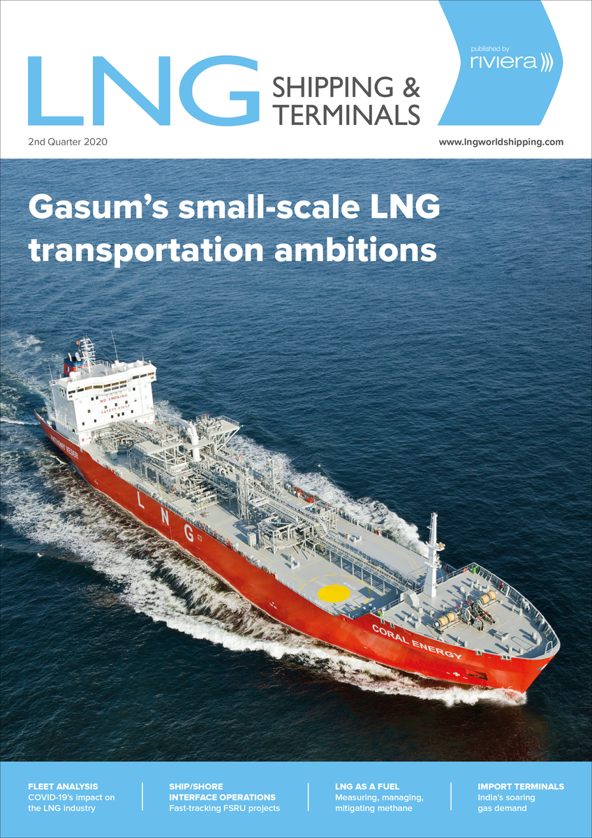 LNG Shipping and Terminals 2nd Quarter 2020