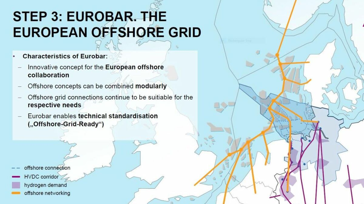 With common standards for offshore platforms, electricity could be transmitted across Europe, Amprion says