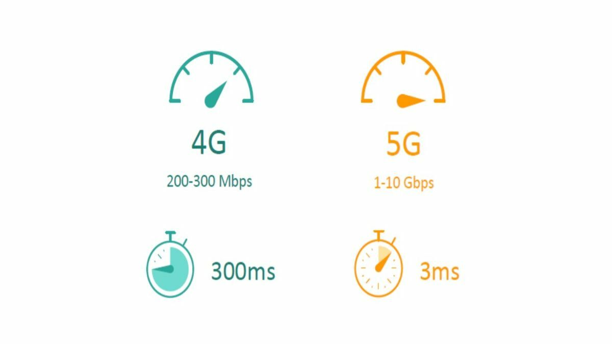4G versus 5G on bandwidth and latency