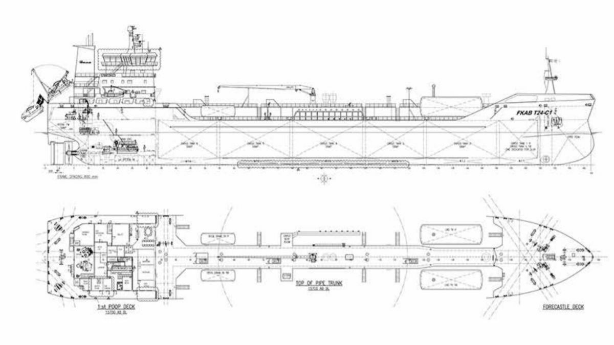 FKAB T24-C1 design: the first and seventh vessel in the series carry the same name (source: FKAB)