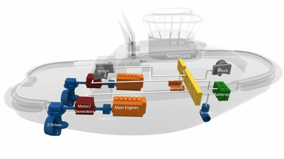 Wärtsilä presents hybrid propulsion tug designs