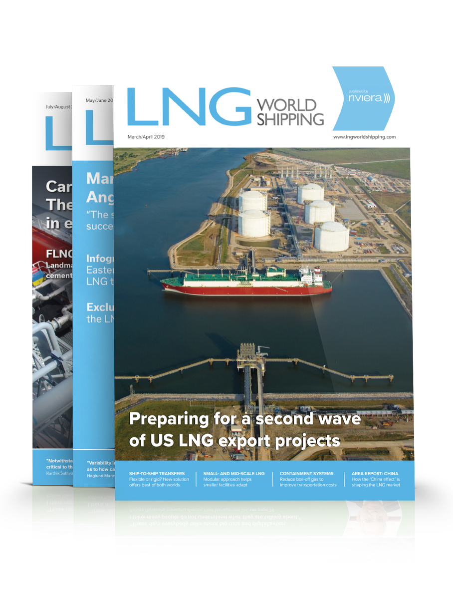 LNG Shipping & Terminals