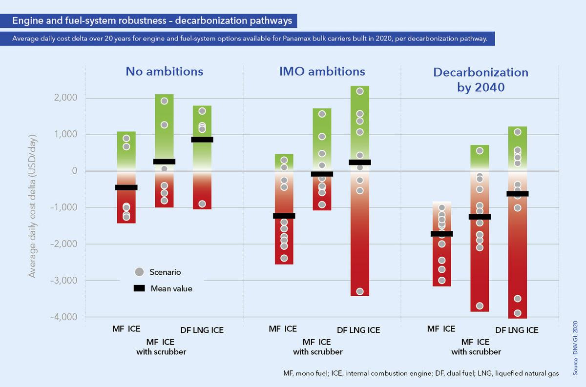 Engine_and_fuel_system_robustness_decarbonization_pathways.jpg