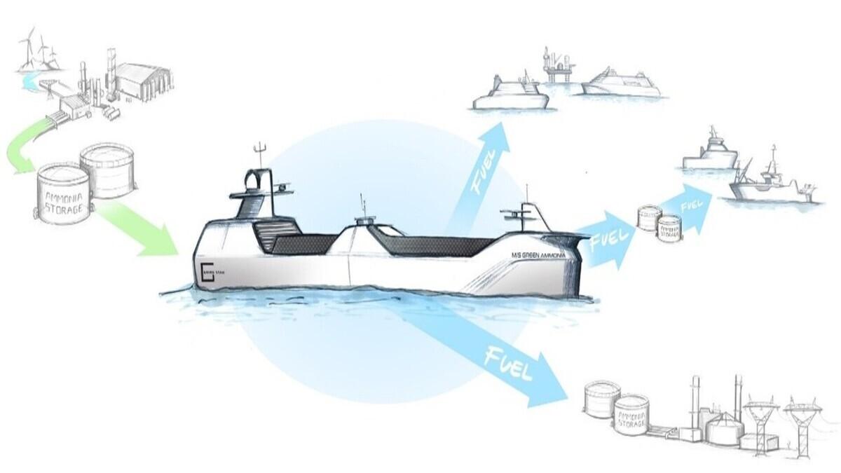 Wärtsilä and Grieg to build 'green' ammonia tanker