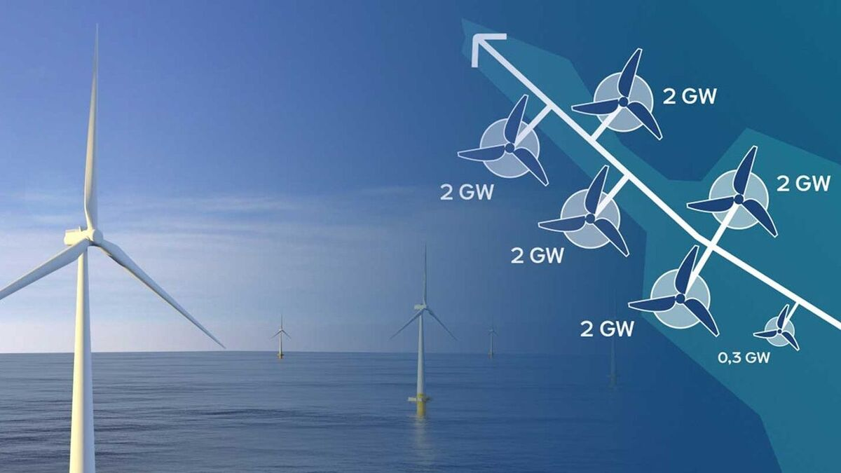 UPDATED: RWE among industry leaders in German offshore wind-to-green hydrogen project
