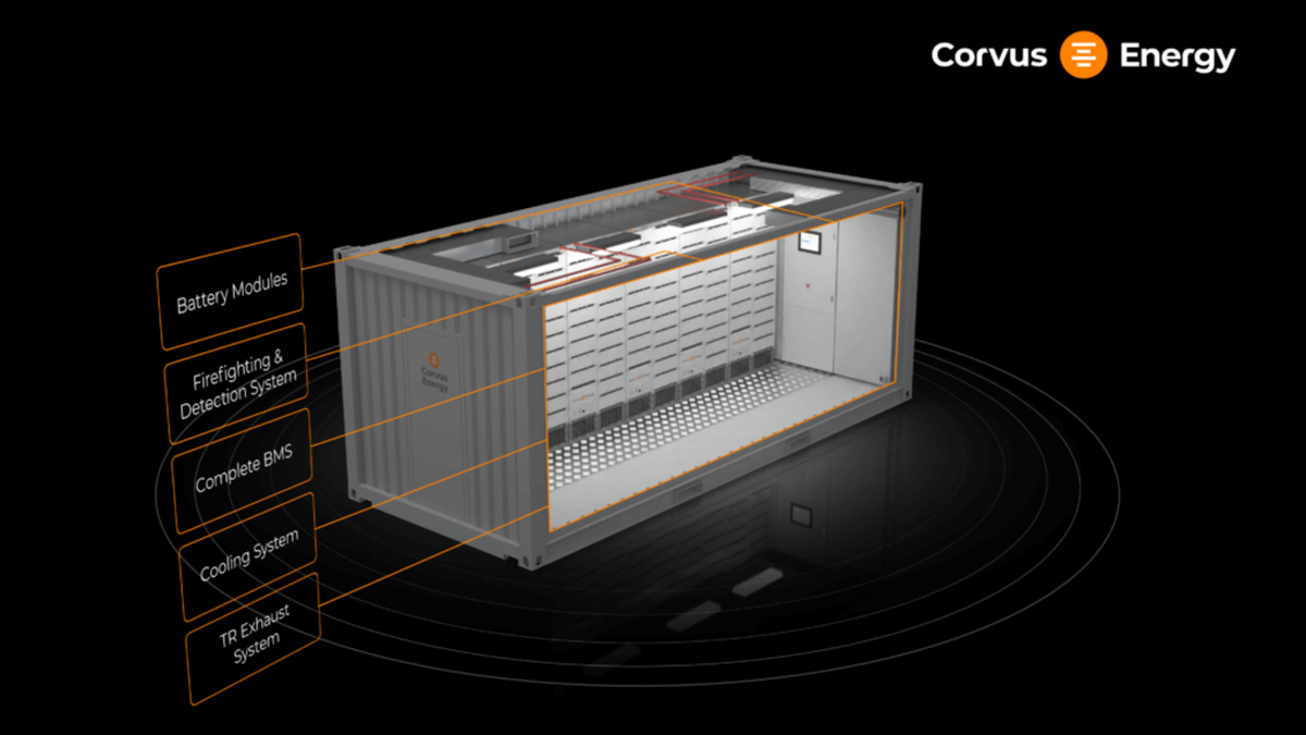 Corvus BOB is a battery room in a standardised container, simplifying integration of energy storage and power management on board (source: Corvus)