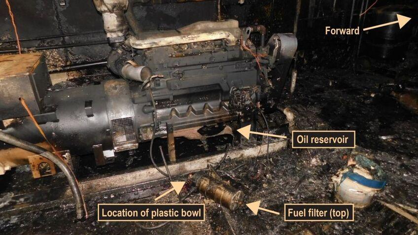 Training crew to prevent engineroom fires
