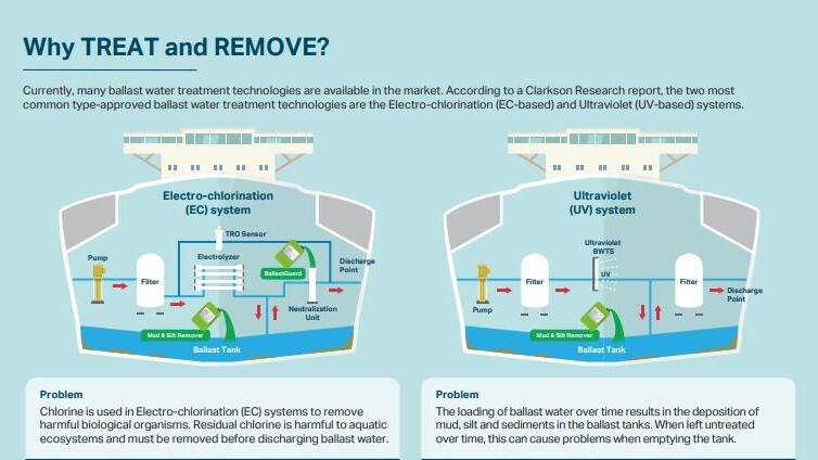 Start Your Ballast Water Treatment Today to Reduce Operational Risks.JPG
