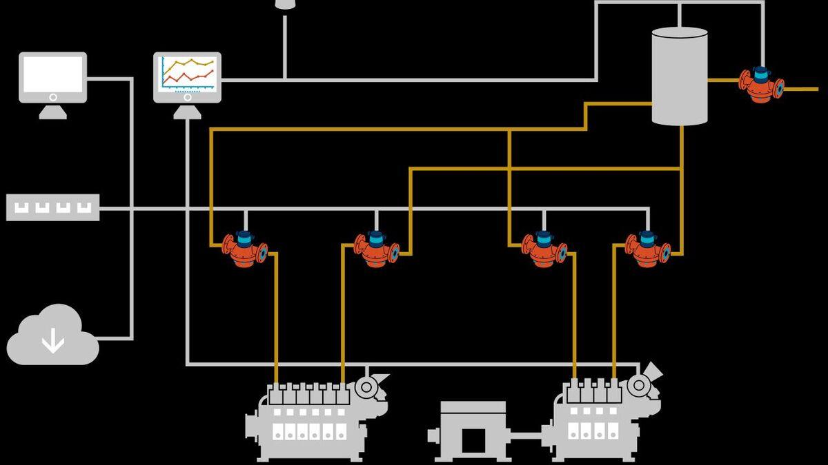 Aquametro remote monitoring system with sensors across the ship (source: Aquametro)