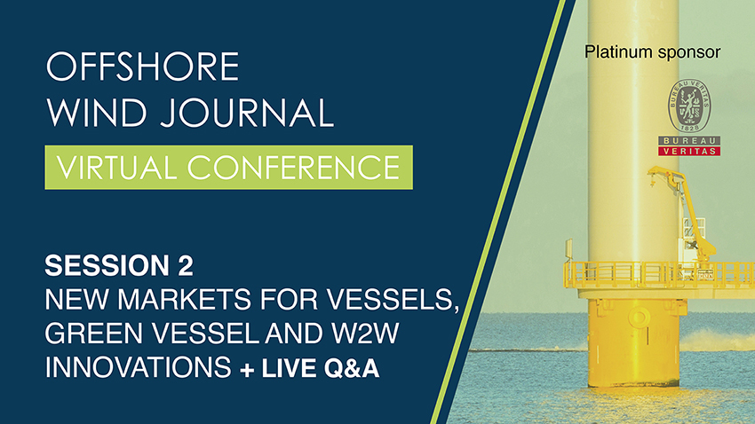 New Markets for Vessels, Green Vessel and W2W Innovations