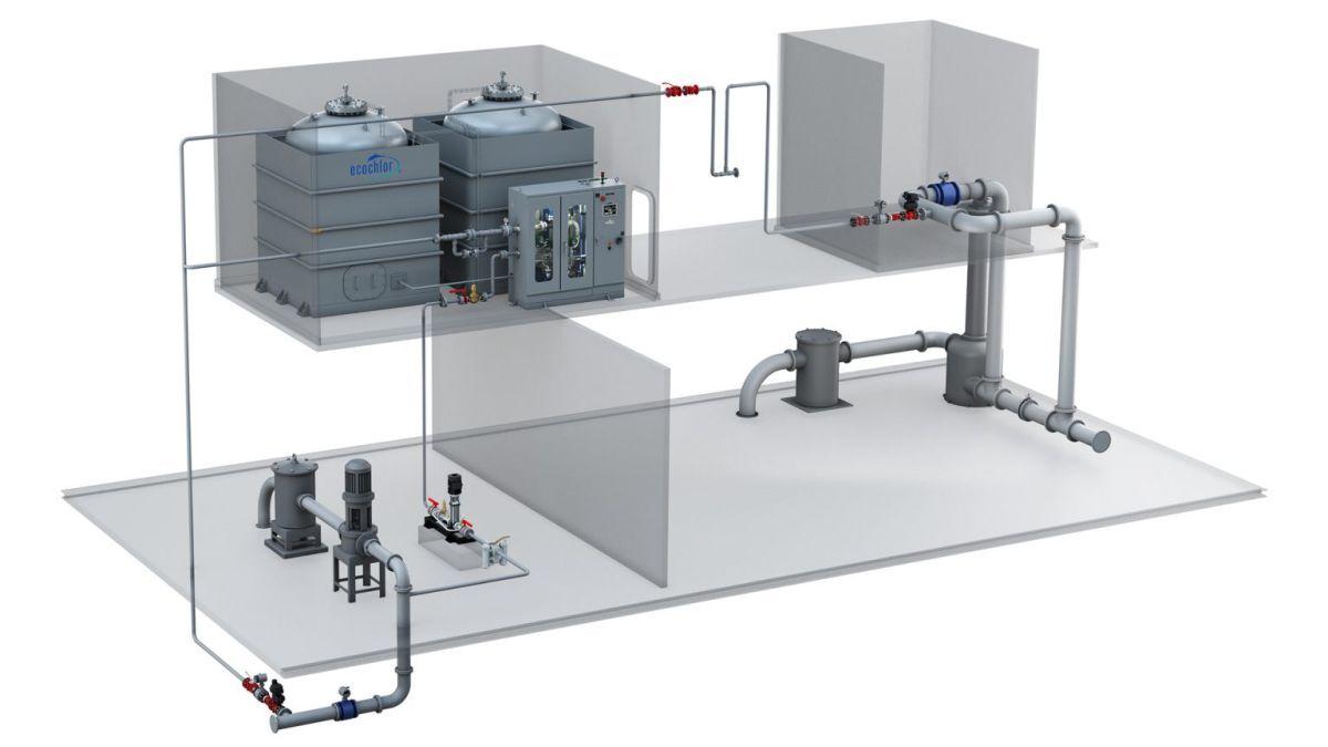 Ecochlor BWMS: filter or no filter – no problem