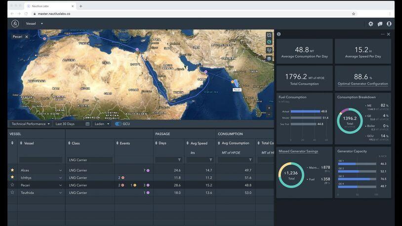 Finance and partnership drive maritime AI developments