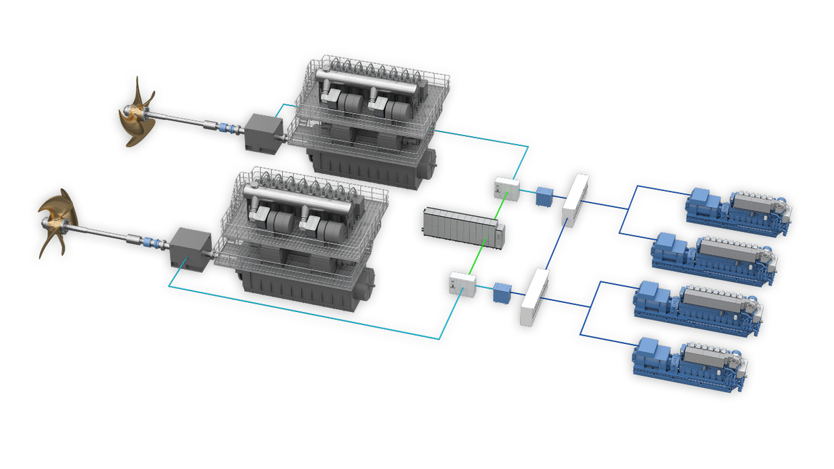 Maximising LNG propulsion efficiency through data