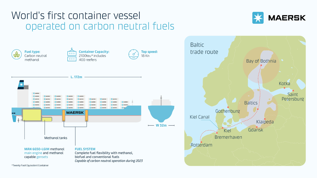 New feeder ship will be added to the Baltic regional trade in 2023 (source: Maersk)