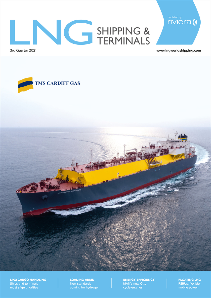 LNG Shipping and Terminals 3rd Quarter 2021