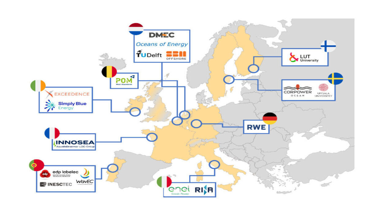 EU-SCORES project aims to deliver bankable hybrid offshore energy