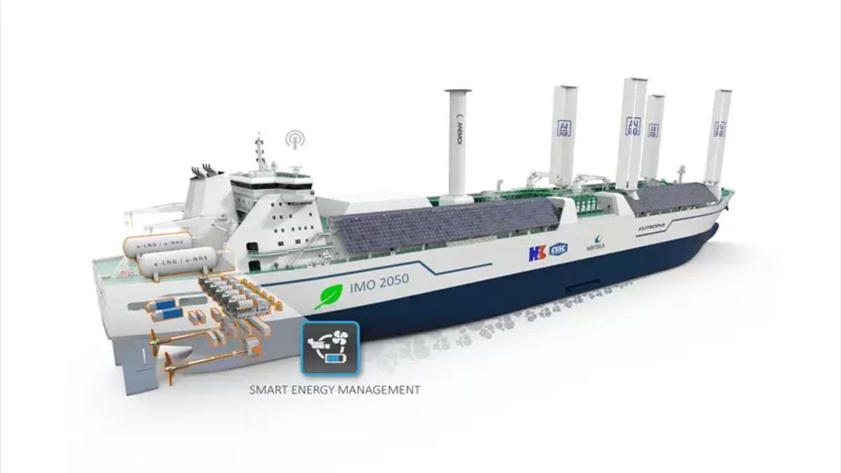 Wärtsilä, ABS and Hudong-Zhonghua Shipbuilding will develop a flexible LNG carrier concept(source: Wärtstilä)