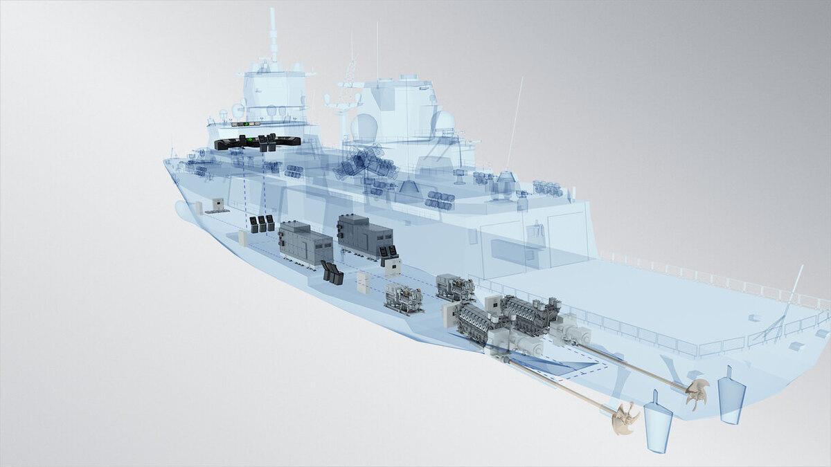 Rolls-Royce launches mtu NautIQ marine automation portfolio